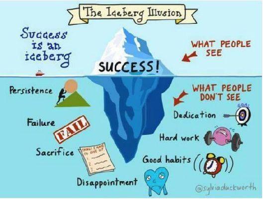 Blog Share: The Iceberg Illusion: Success is an iceberg (1/2)